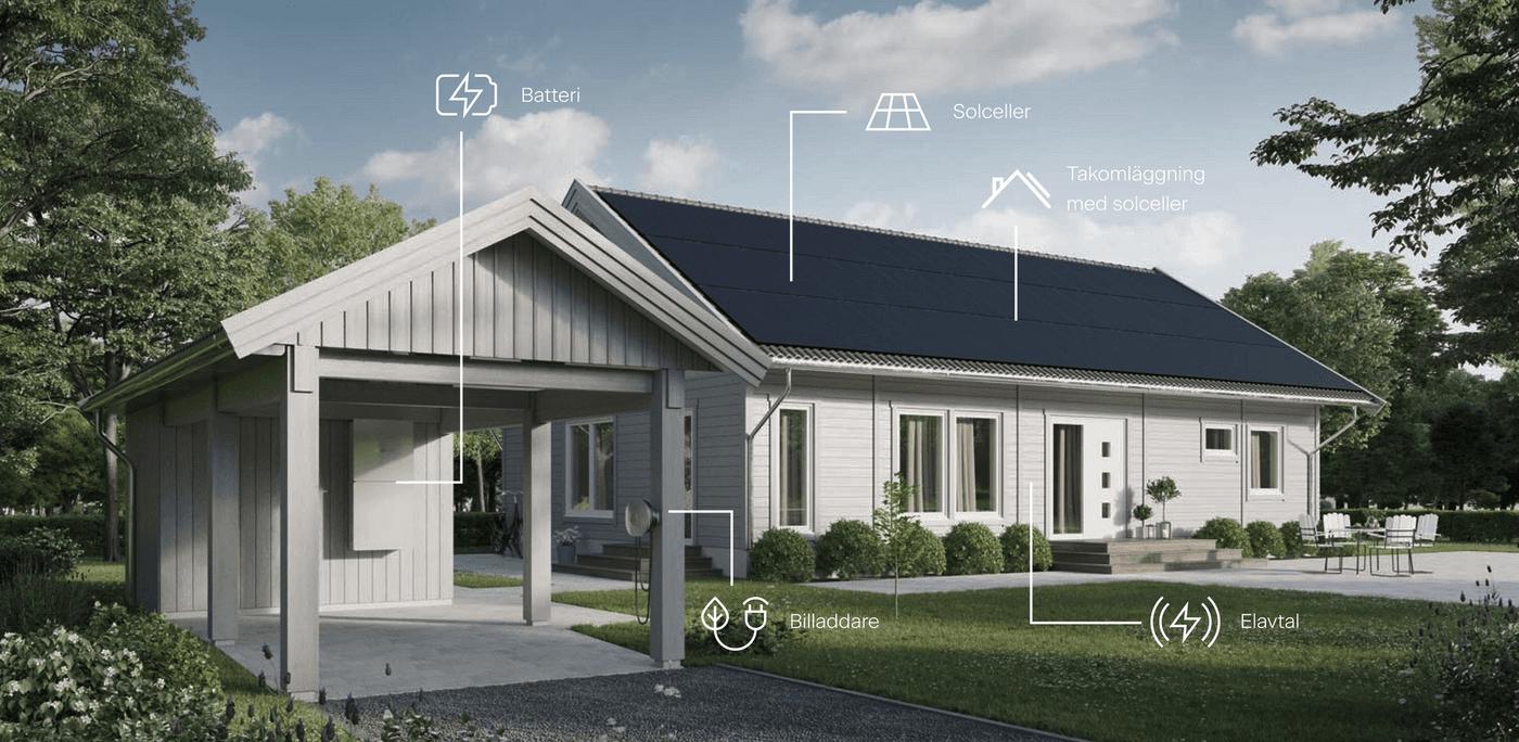 Swedish house with Svea Solar's products