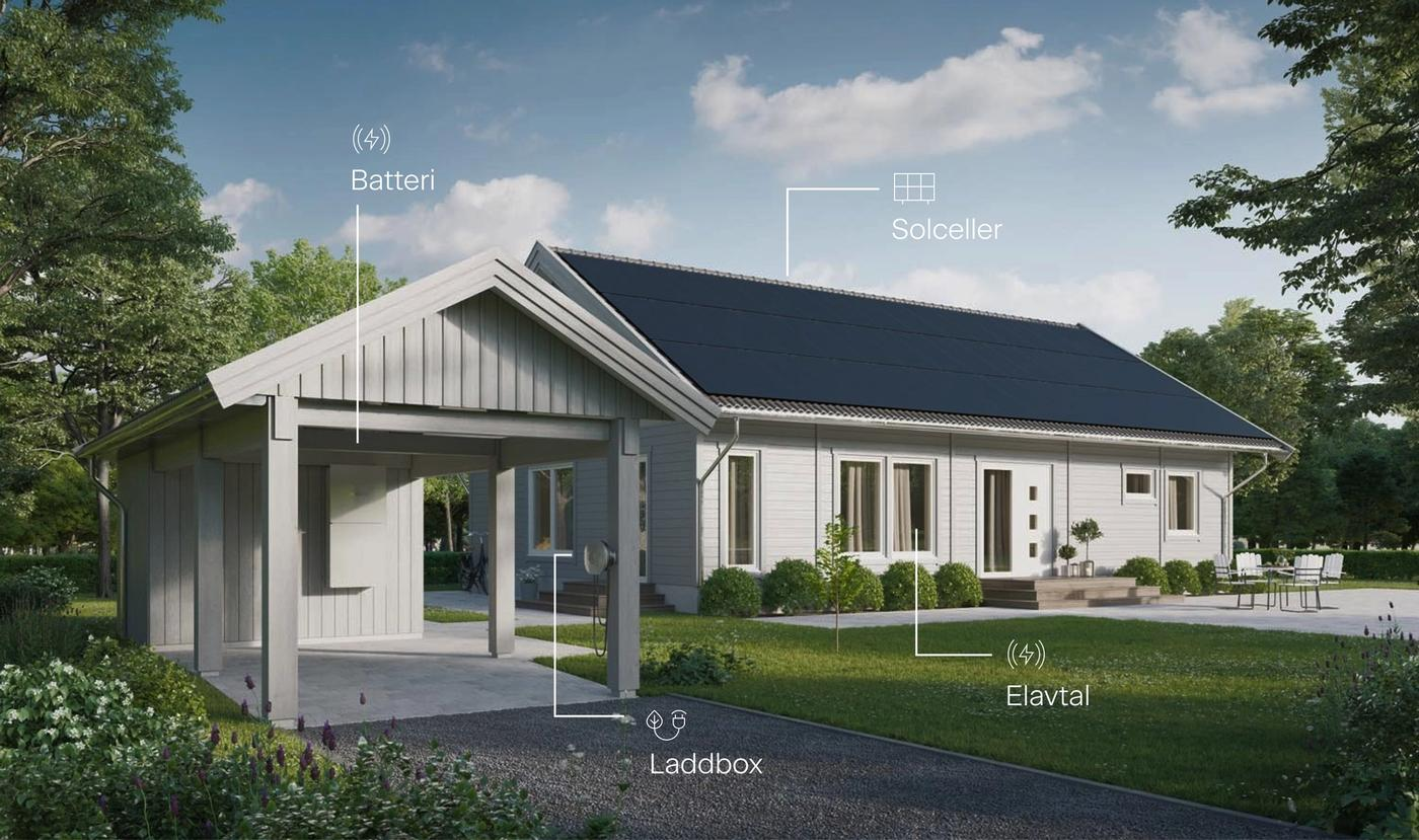 Swedish house with Svea Solar's products