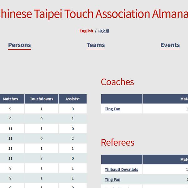 Chinese Taipei Touch Association Almanac website screenshot
