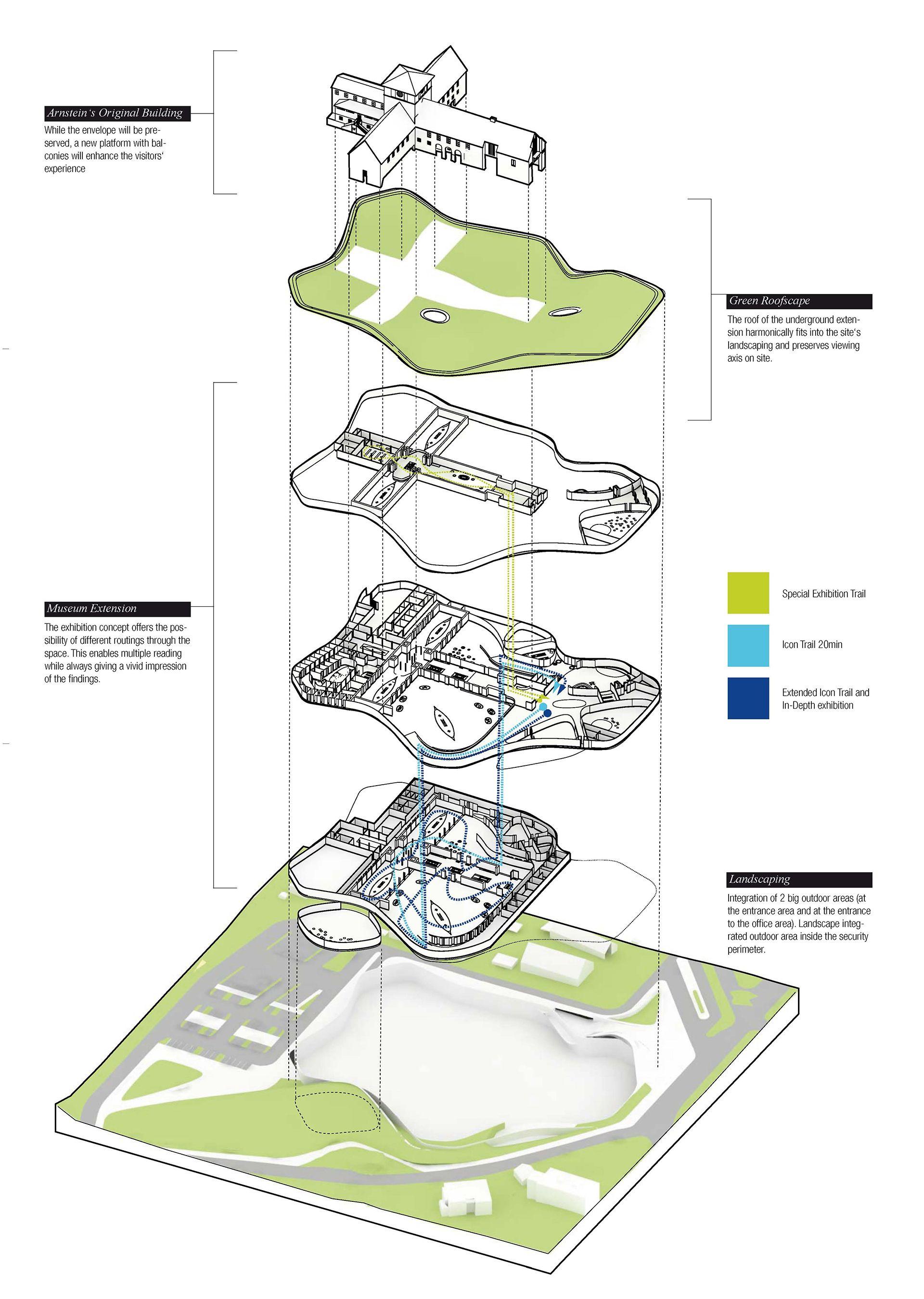Viking Age Museum Concept
