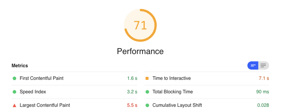 Lighthouse report Performance score of 71 for Product Detail Pages