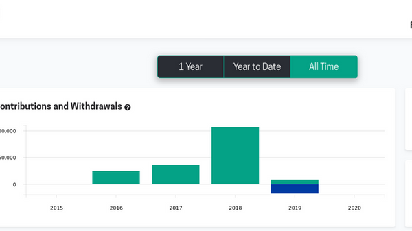 A snippet of our new performance reporting page