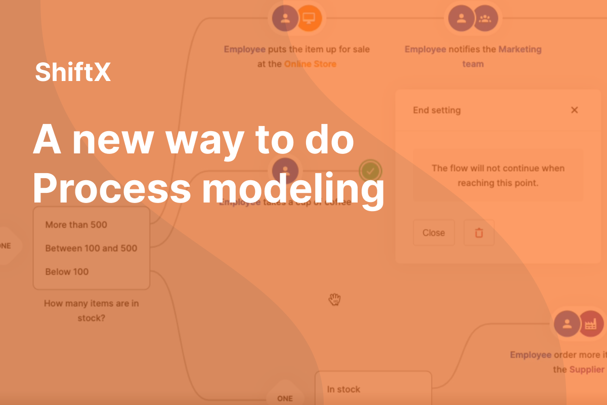 """""""ShiftX – A new way to do Process modeling"""" written in white over orange background showing a process visualization"""