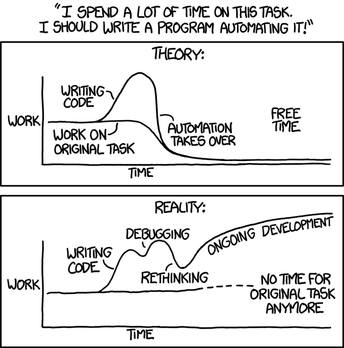 xkcd side project