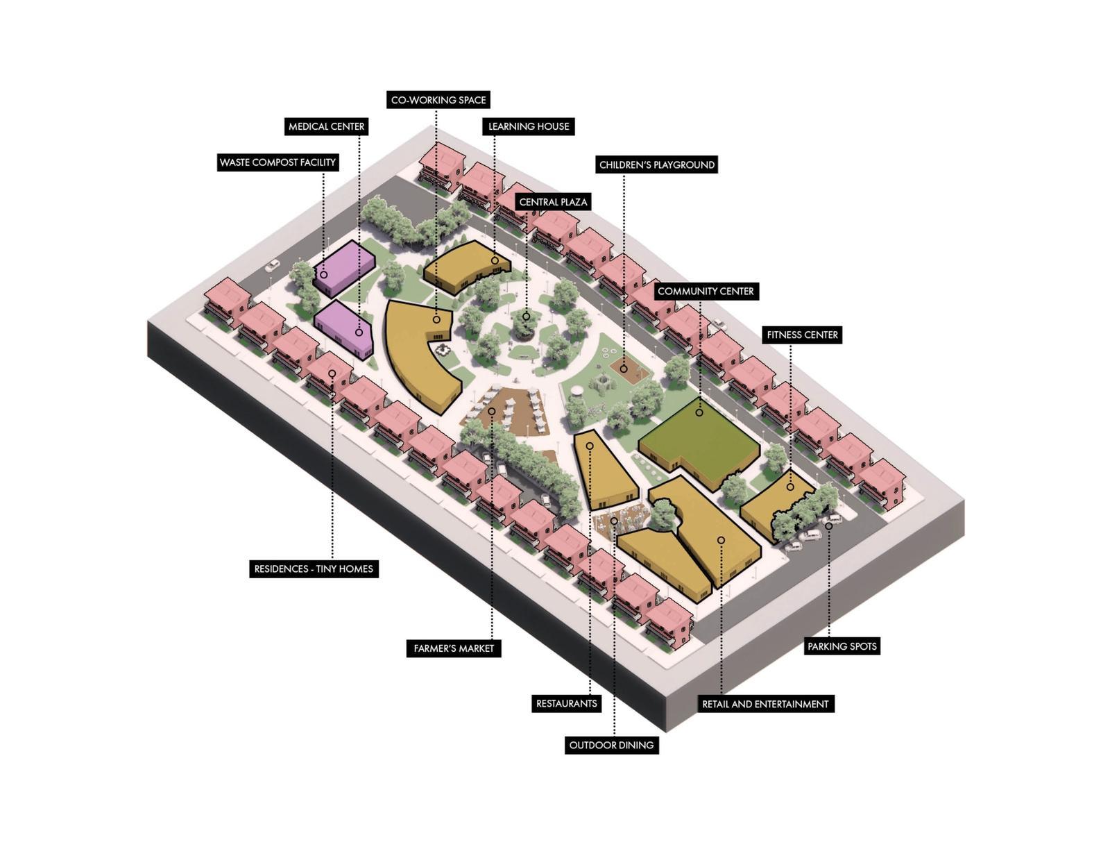 Eco-block aSite Plan