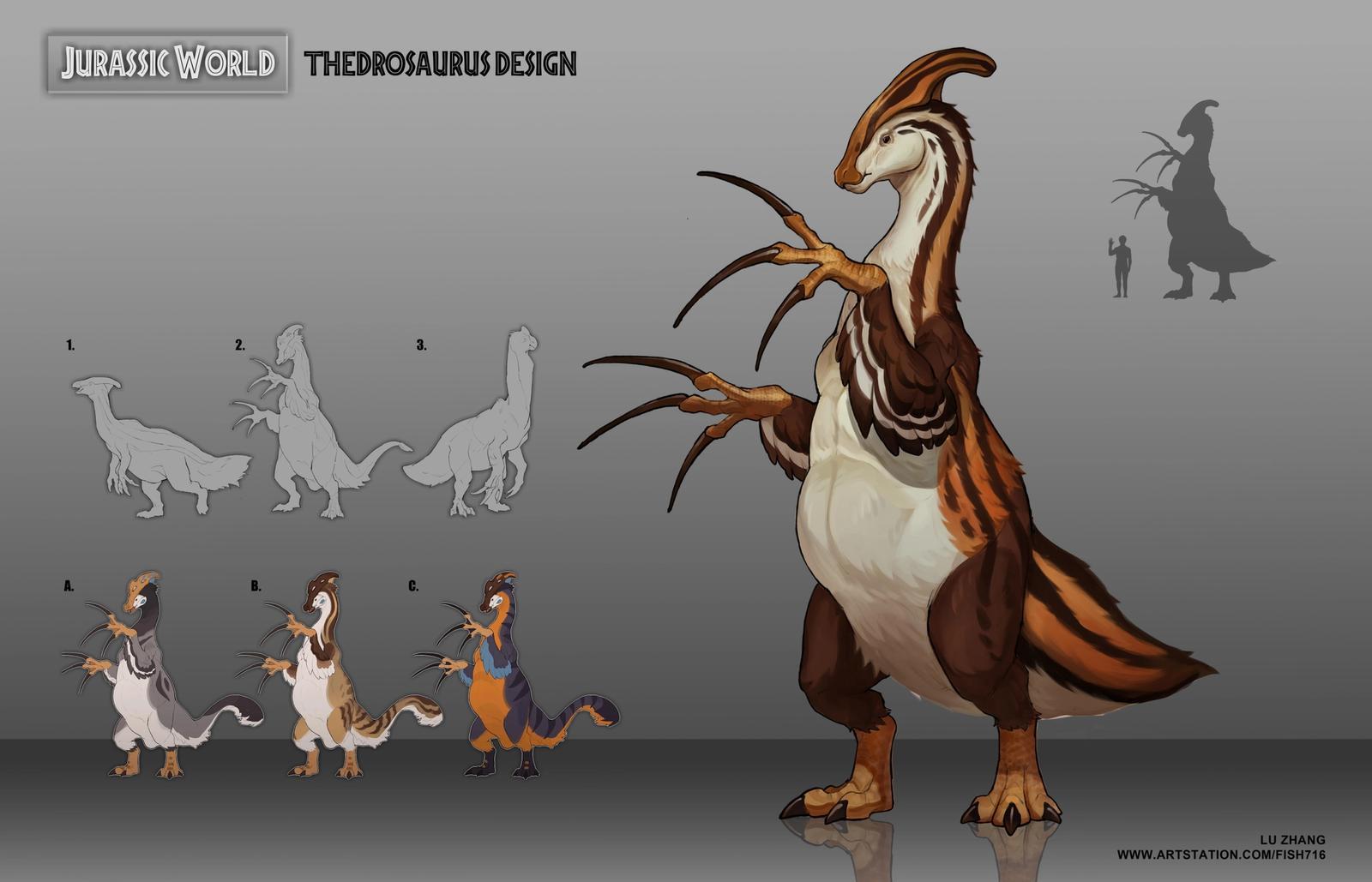 Jurrasic World - Thedrosaurus