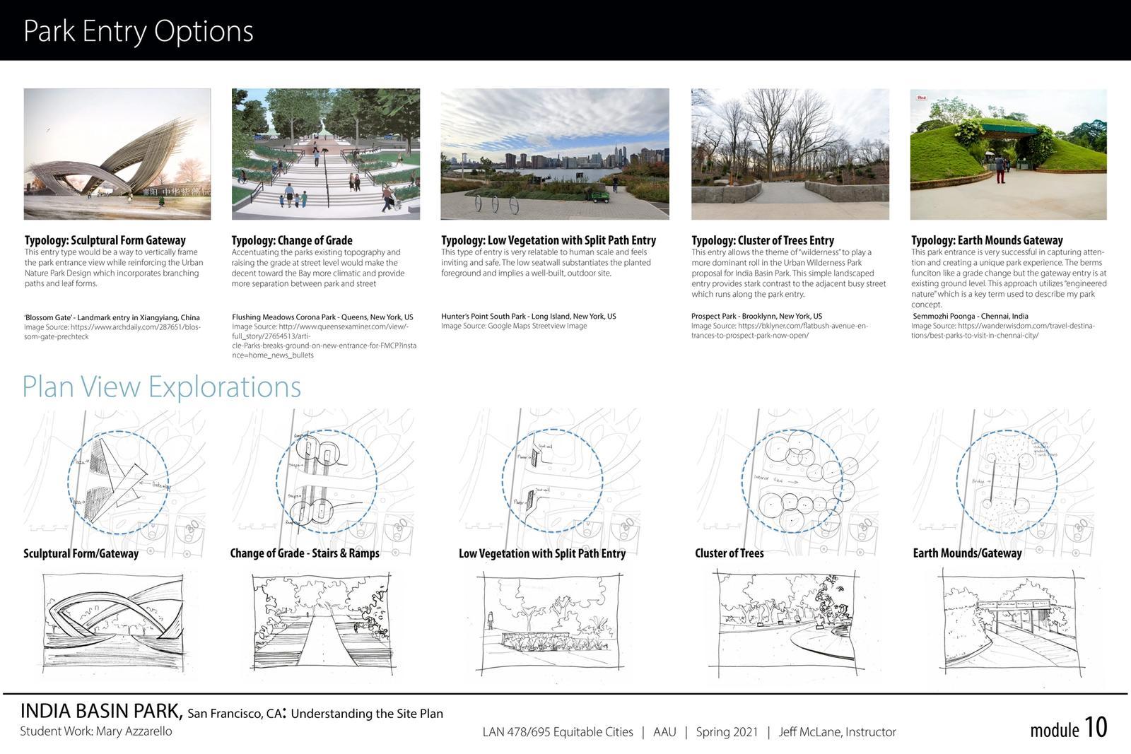 India Basin Park, San Francisco - Park Entry Options