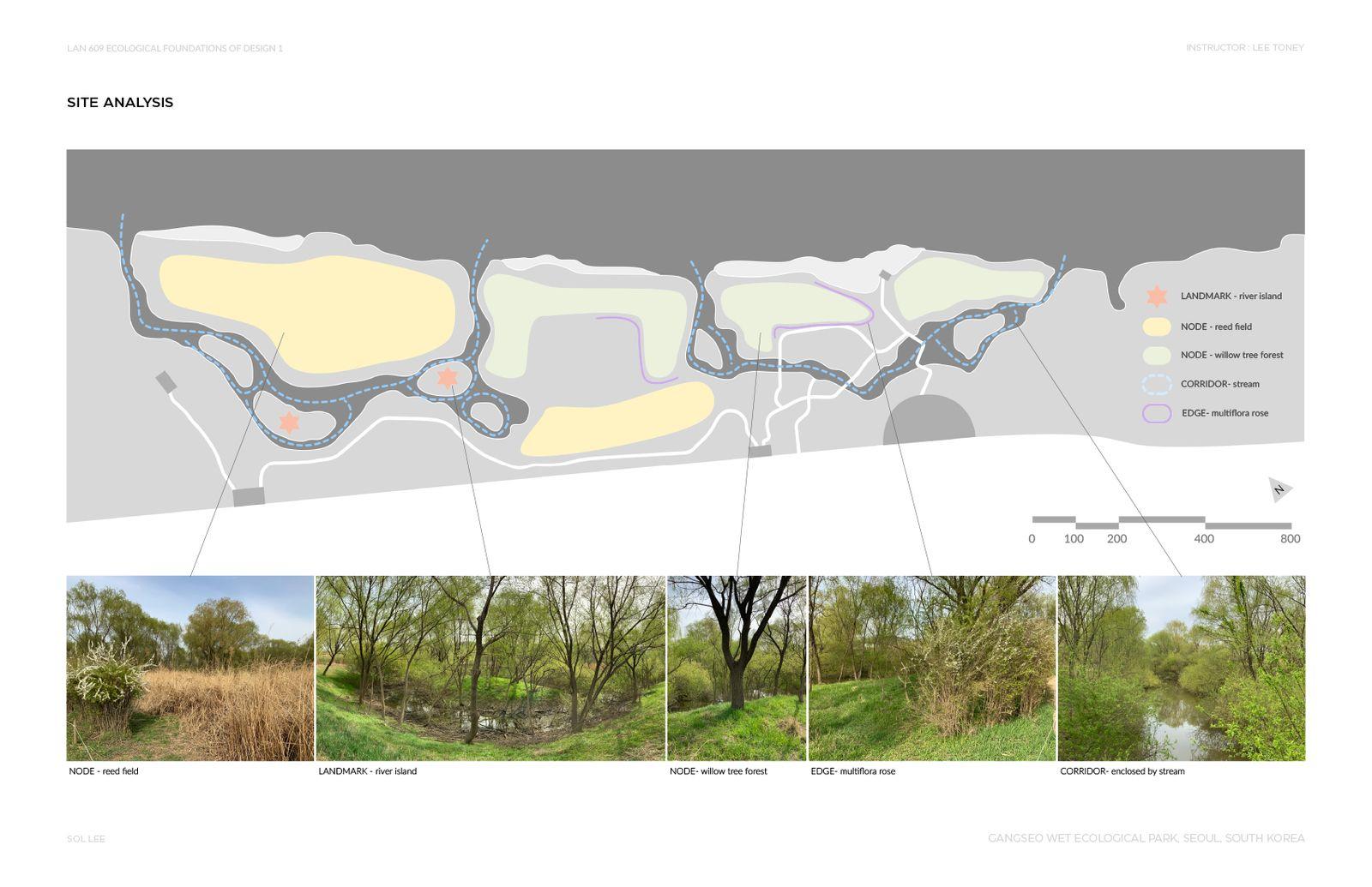 Gangseo Wet Ecology Park - Site Analysis