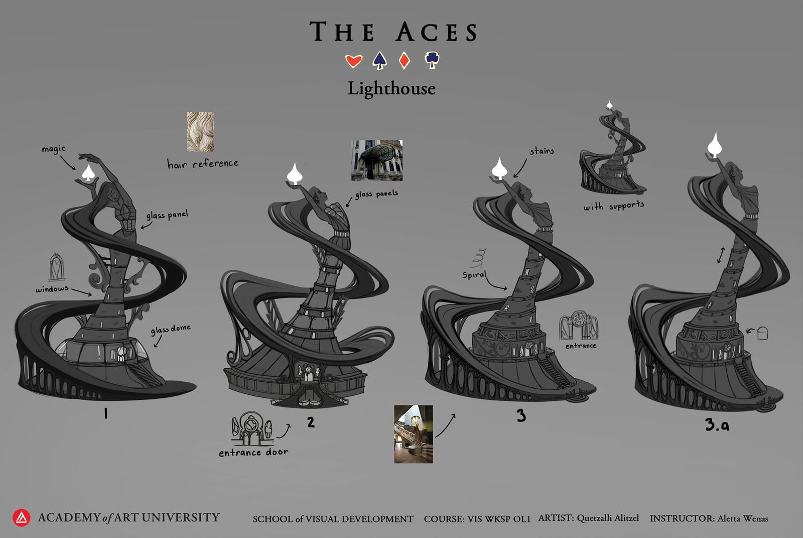 The Aces - Lighthouse - Quetzalli Alizel Maldonado Osorio