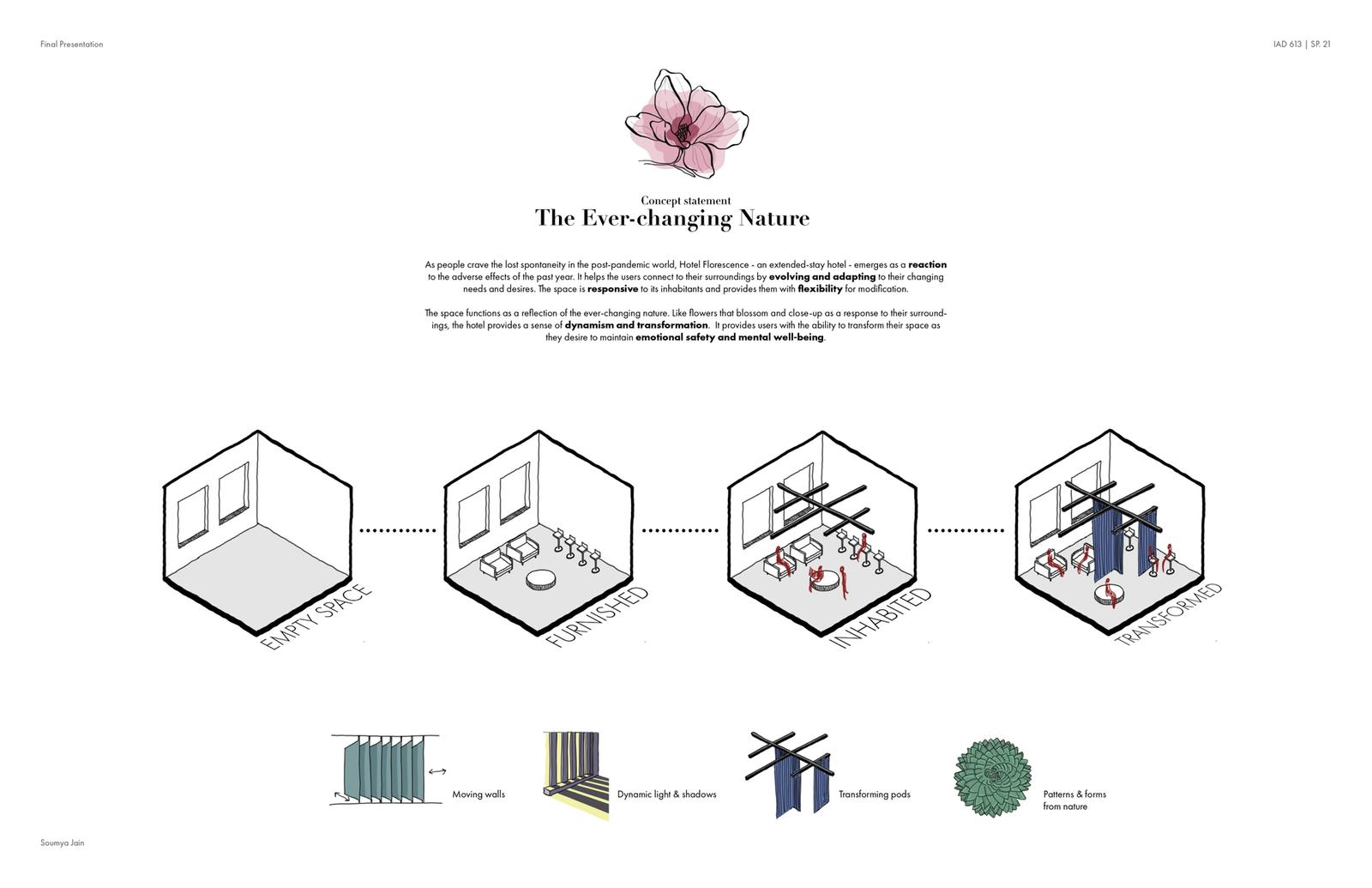 Hotel Florescence - Concept