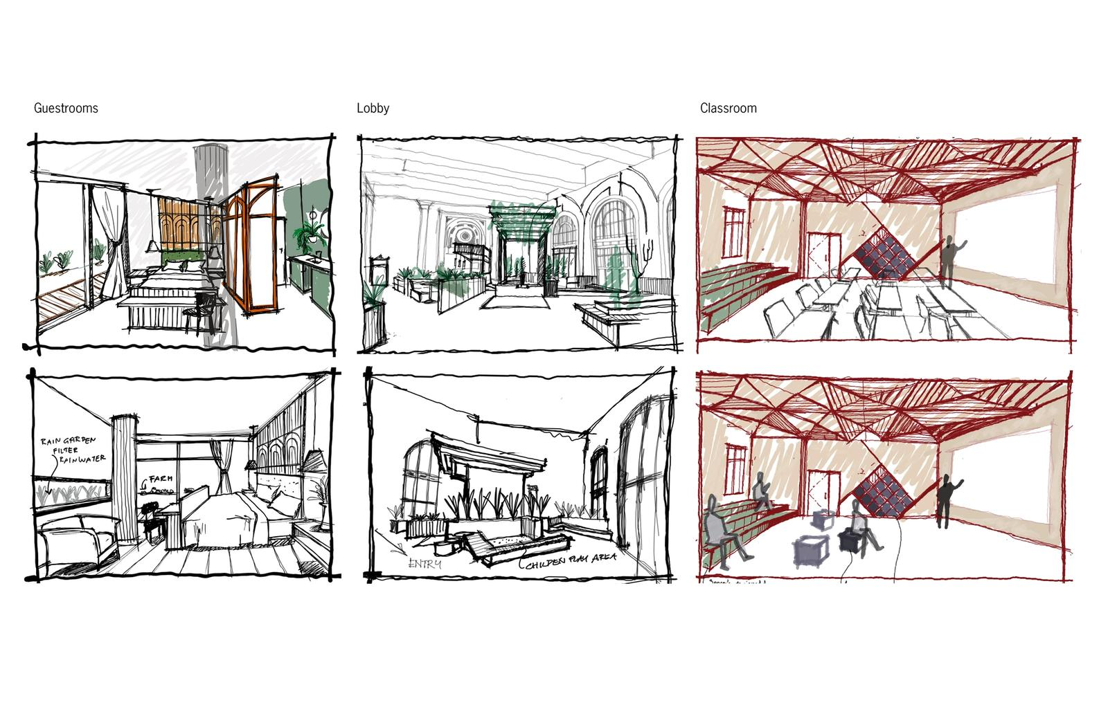 Sustainable learning and living center - Idea Sketches