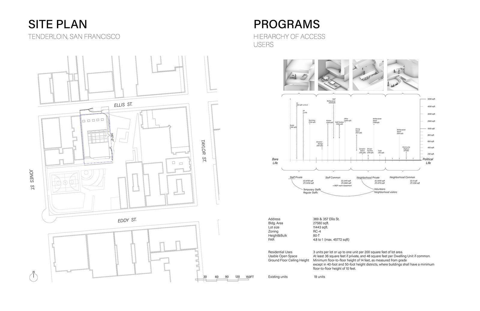 Site Plan and Program