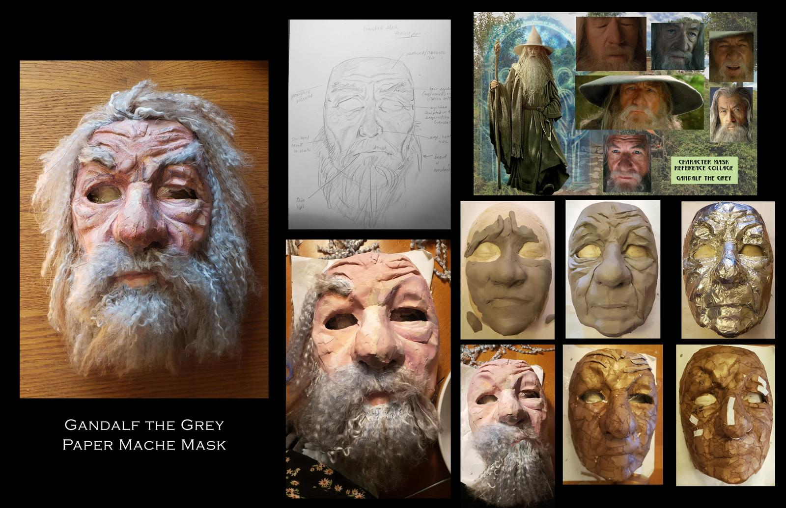 Mask Design Project