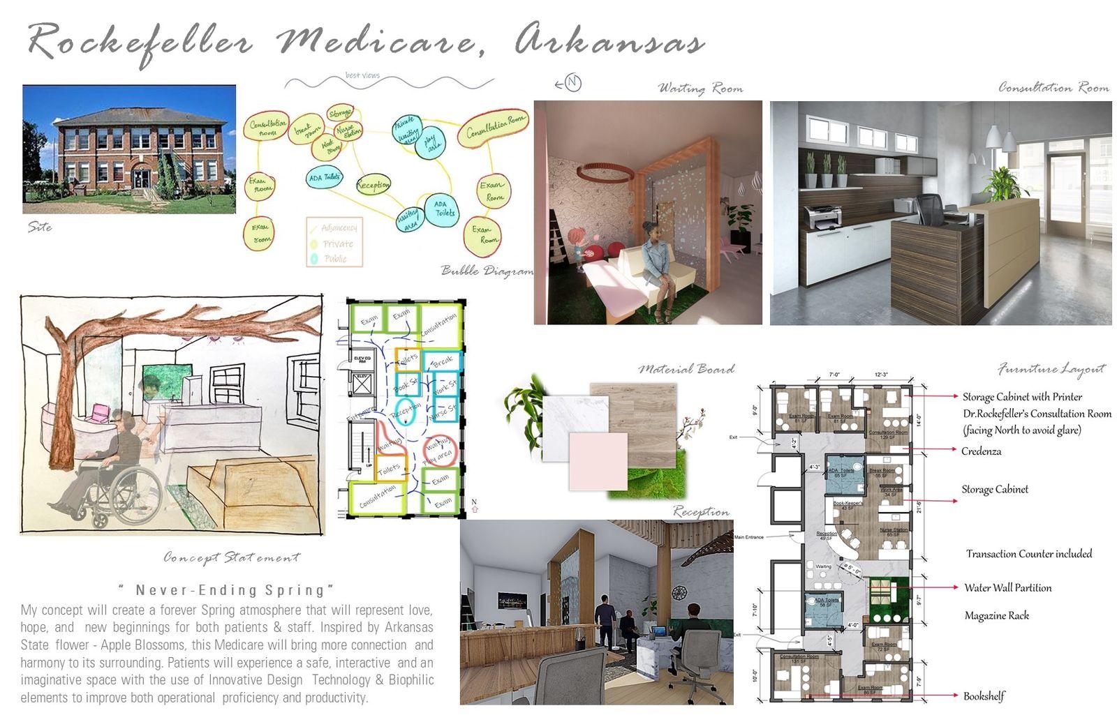 Medicare Center, Arkansas - Design Process