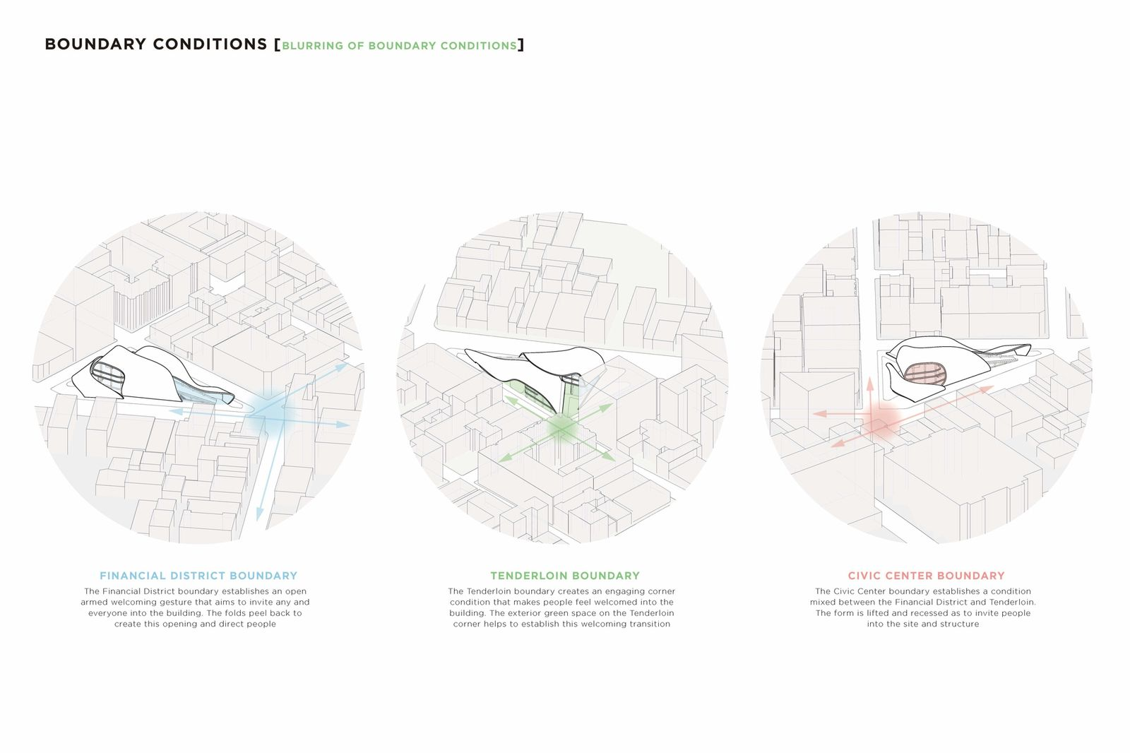 Public Congruency: Leveling the divide between neighborhood boundaries in the San Francisco Tenderloin
