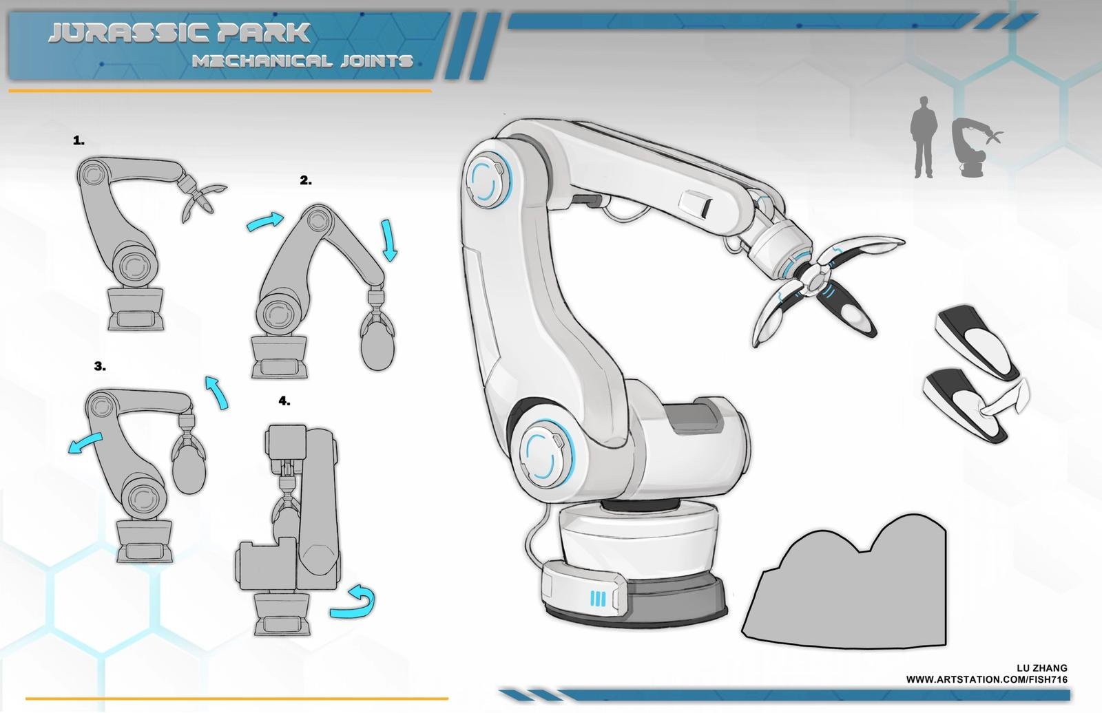 Mechanical Joints - Jurrassic Park