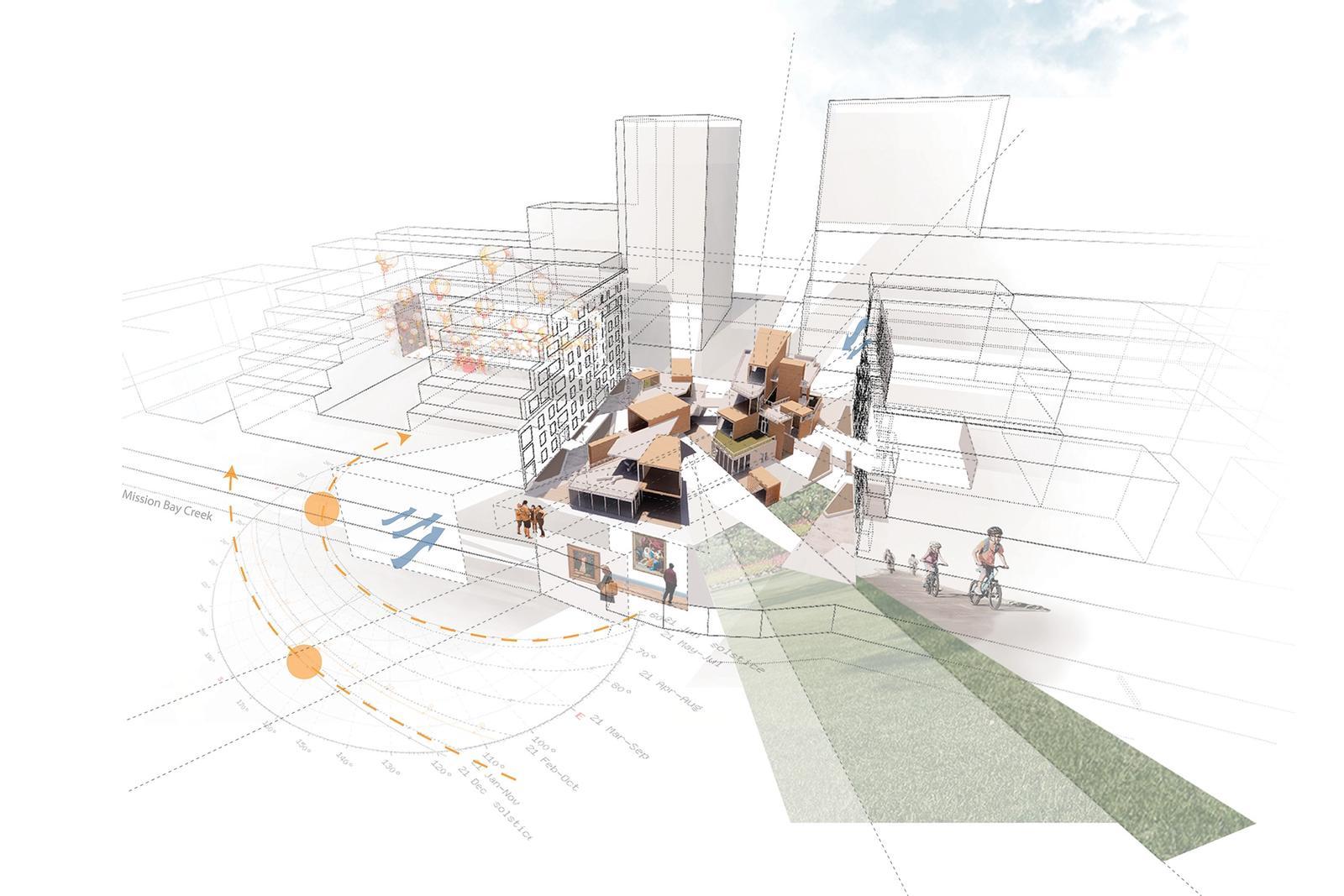 Urban Living Room Concept Diagram