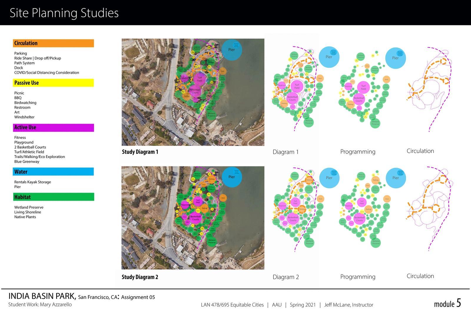India Basin Park, San Francisco - Site Planning Studies 1