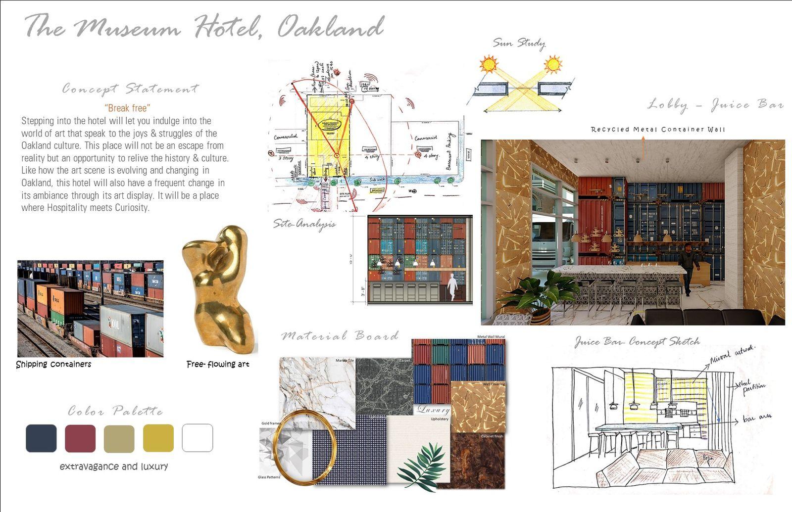 The Museum Hotel - Design Process