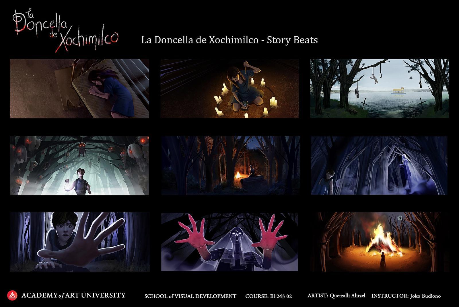 La Doncella de Xochimilco Story Beats - Quetzalli Alizel Maldonado Osorio