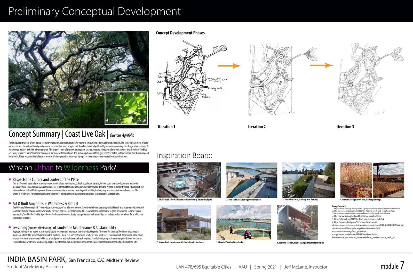 India Basin Park, San Francisco - Preliminary Conceptual Development