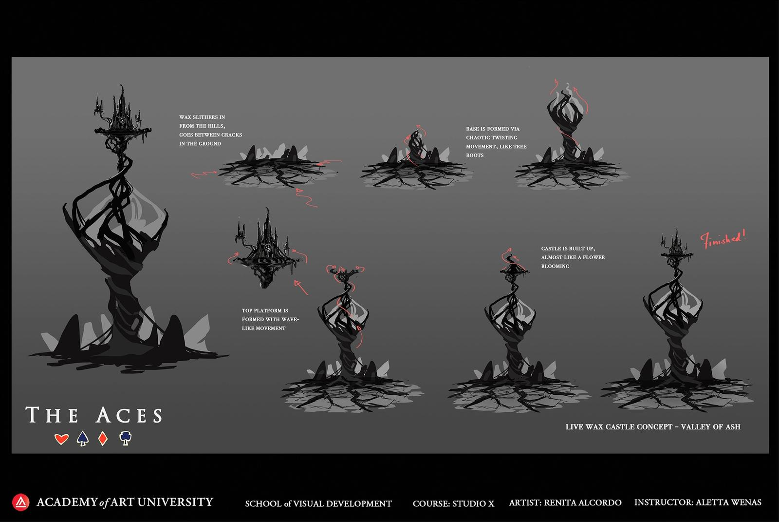 Project Aces: Castle Movement Design