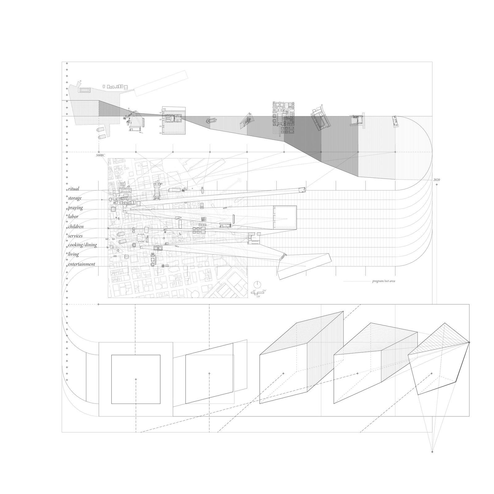 Typology Map