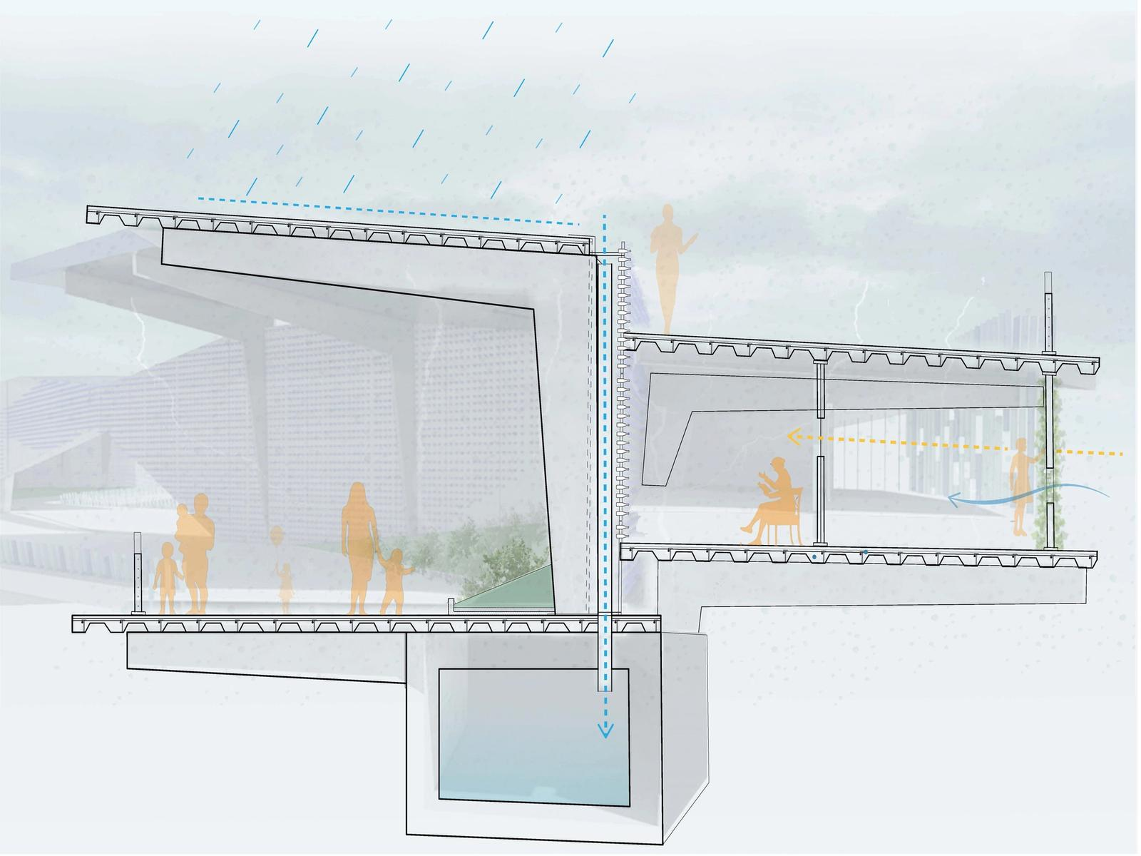 Wall Section showing sustainable strategies of water collection, natural ventilation, and daylighting.