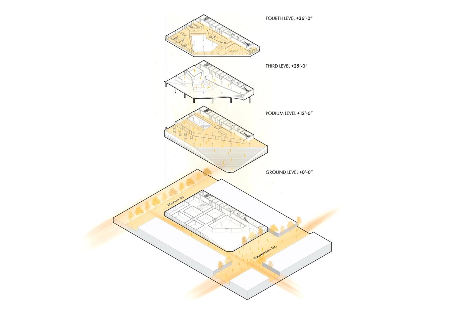 Axonometric of Floor Plans