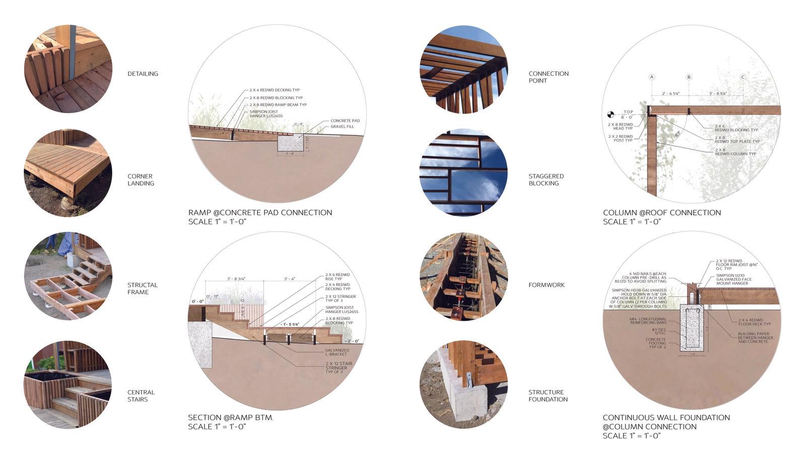 Details of the Pavilion