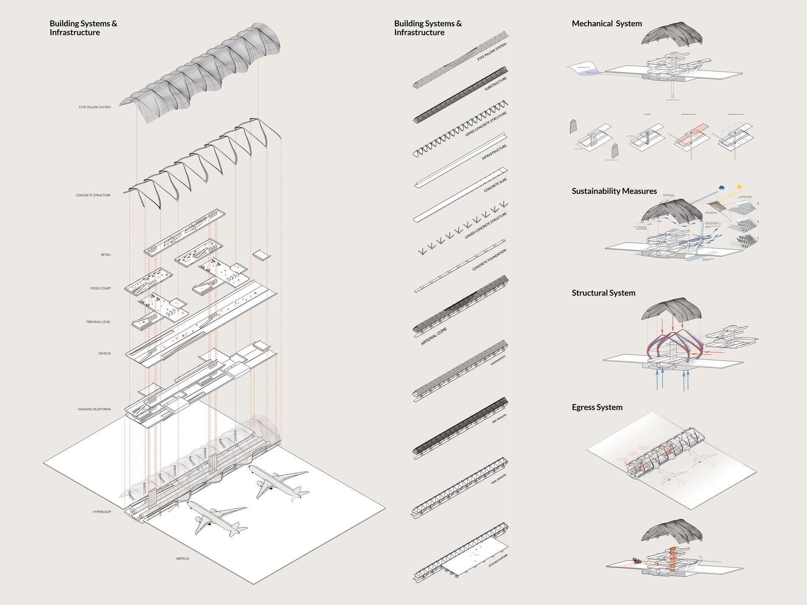 Aviopolis Dana Kaddouh - Diagrams