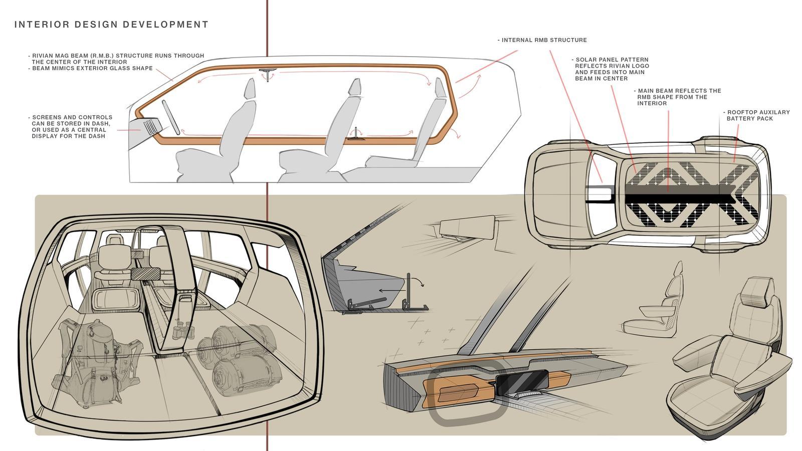 Interior Design Ideation