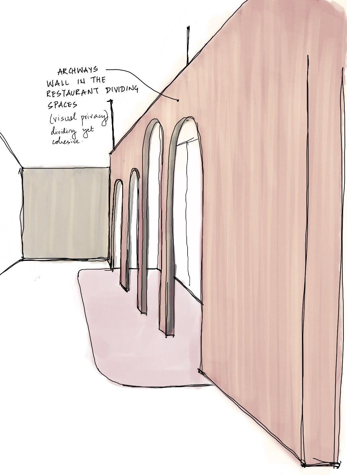Restaurant arch wall sketch