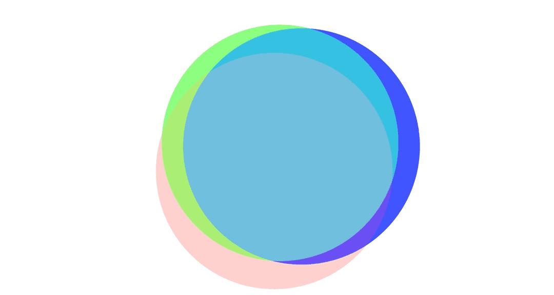CSS / SVG 2