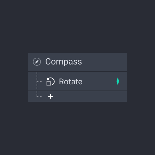 panel trigger compass