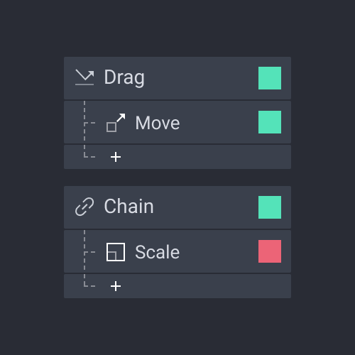 panel trigger chain