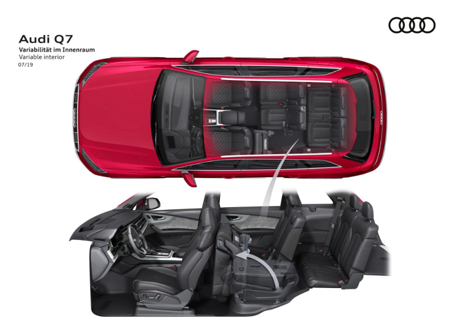 Audi Q7 seating layout
