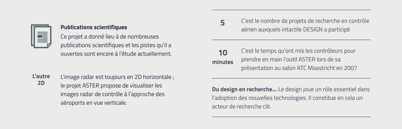 Infographie projet de recherche par le design ASTER