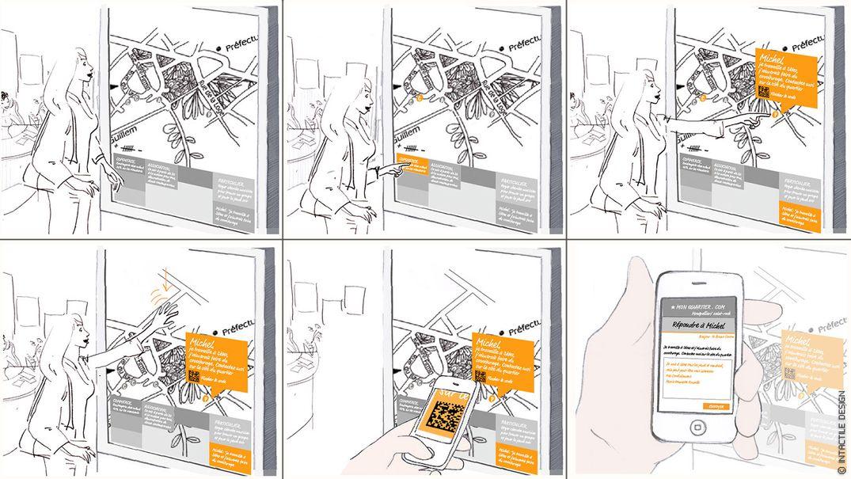 Storyboard design de services