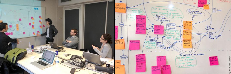 Séance de conception design thinking