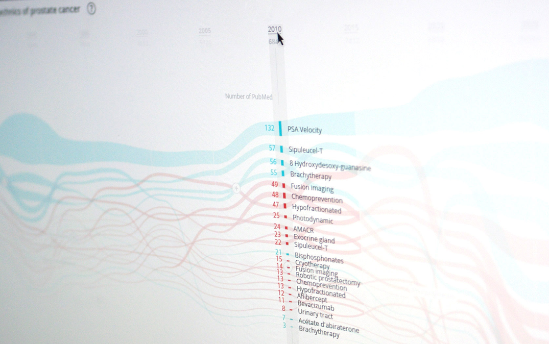 Interface avec design graphique UI design