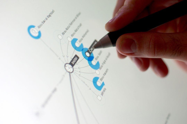 Analyste systémique via cartographie d'acteur