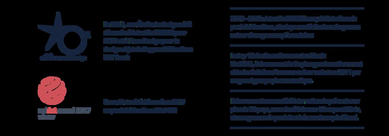 Infographie projet de design d'une interface médicale, Fibroscan Echosens