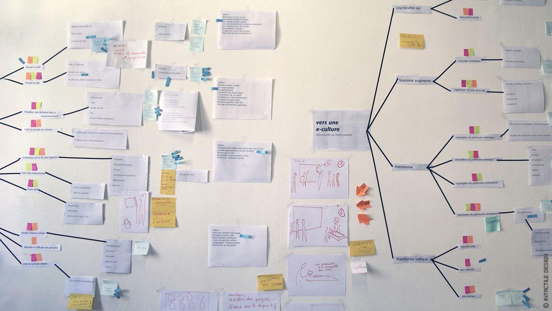 Wall communication en séance de conception participative