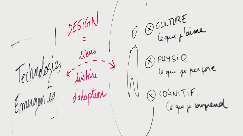 Schéma de principe : design et recherche