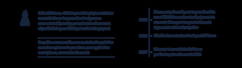 Infographie Picore