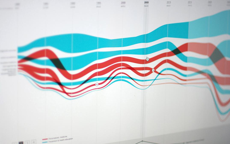 UX design big data Etalab