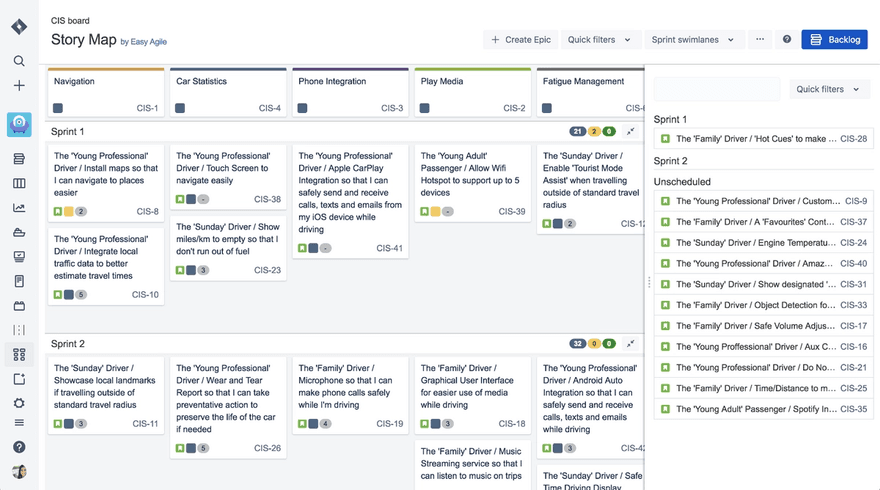 user story map in jira