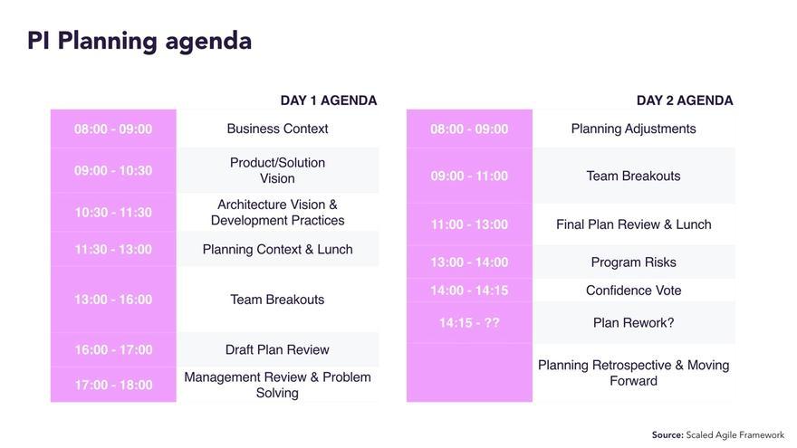piplanning agenda