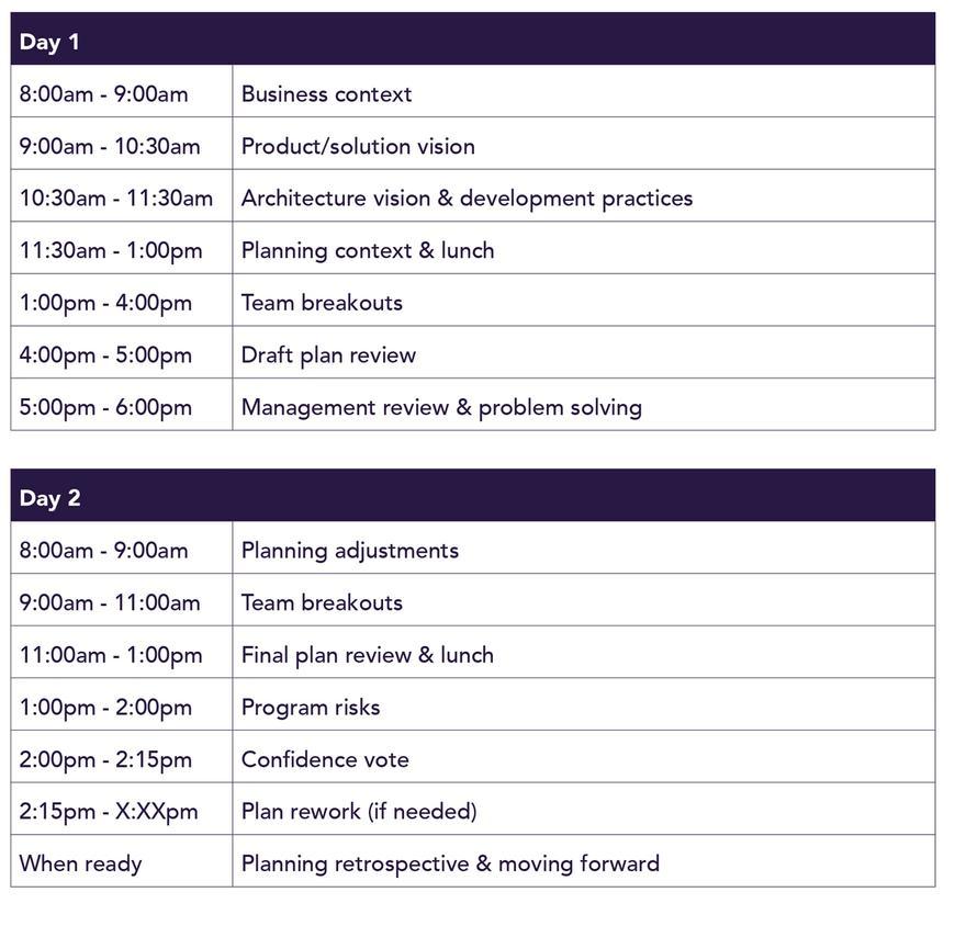 PI Planning agenda template